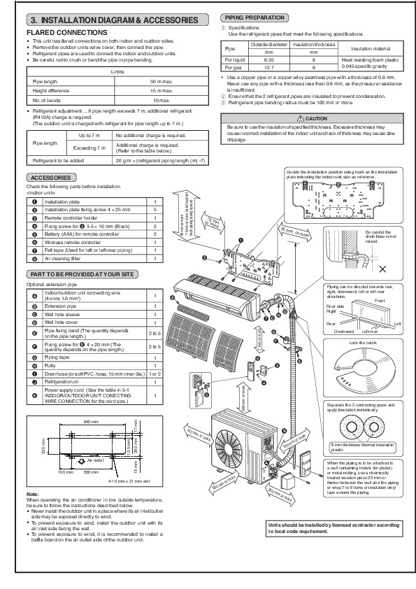 mitsubishi msz gb50va muz gb50va wall air conditioner installation rh filemanual com mitsubishi electric air conditioning user manual par f27mea mitsubishi electric air conditioner service manual