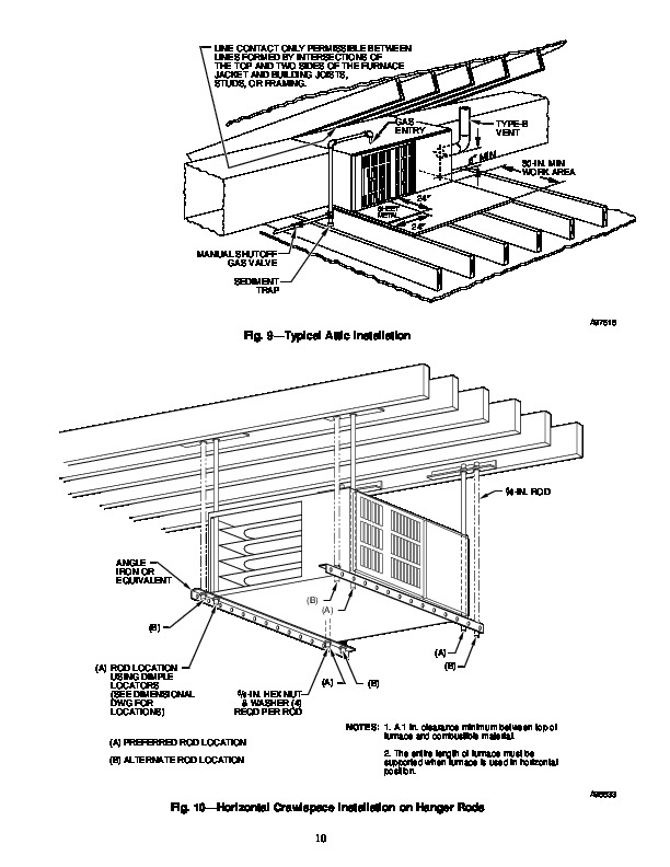 Standard Gas Furnace Schematic Simple