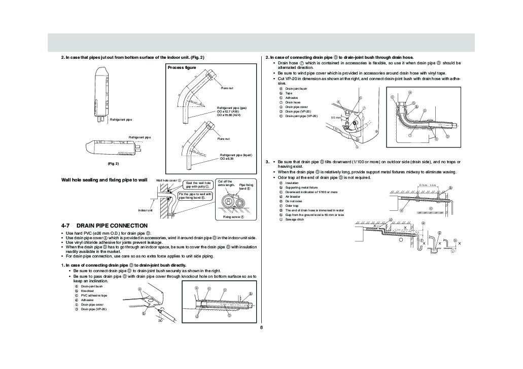 mitsubishi mcfz a18wv muz a24yv h floor mounted air conditioner installation manual
