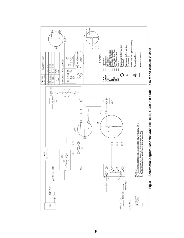Carrier 73 3w Heat Air Conditioner Manual