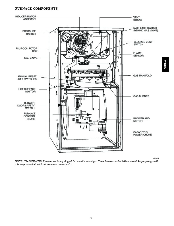 carrier 58pha 06pd gas furnace owners manual rh filemanual com carrier gas furnace parts diagram carrier gas furnace specifications