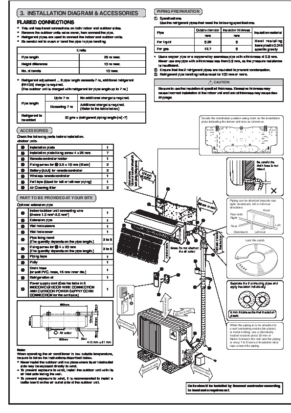 air conditioning installation guide open source user manual u2022 rh dramatic varieties com Mitsubishi Split Air Conditioner Installation Split System Air Conditioning Unit