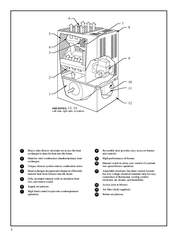 Carrier 58cma 4pd Gas Furnace Owners Manual