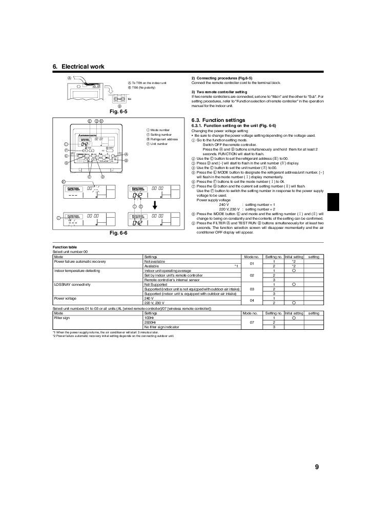 mitsubishi mr slim rg79d721h01 pca rp haq ceiling suspended air conditioner installation