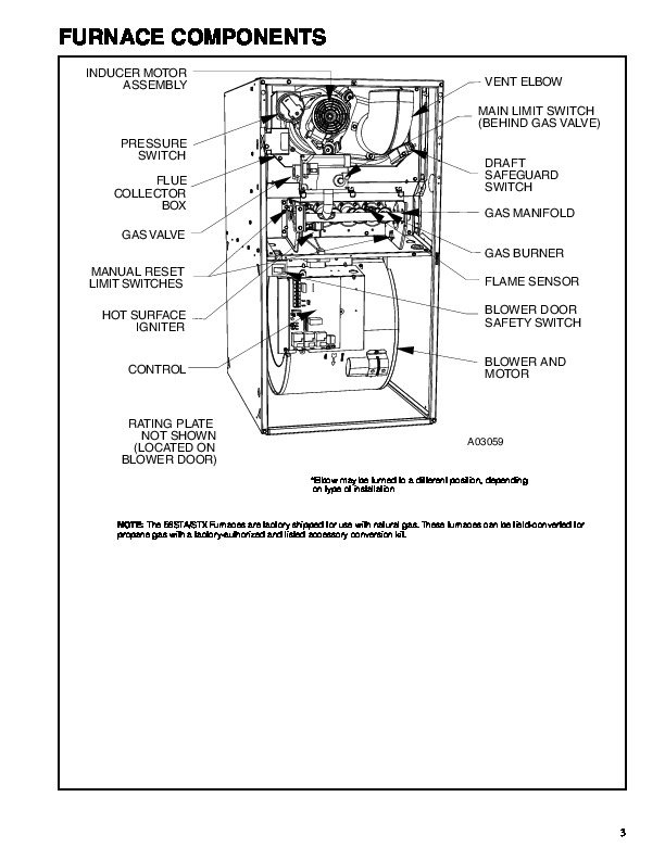 carrier 58st 3pd gas furnace owners manual rh filemanual com