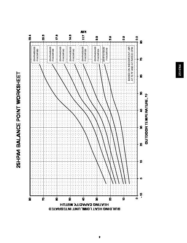 carrier hvac handbook pdf free download
