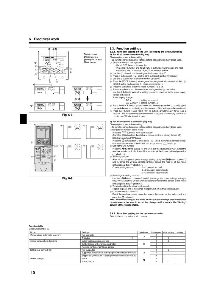 Mitsubishi Mr Slim Rg79d451h01 Pch Rp Ka Ceiling Suspended Air