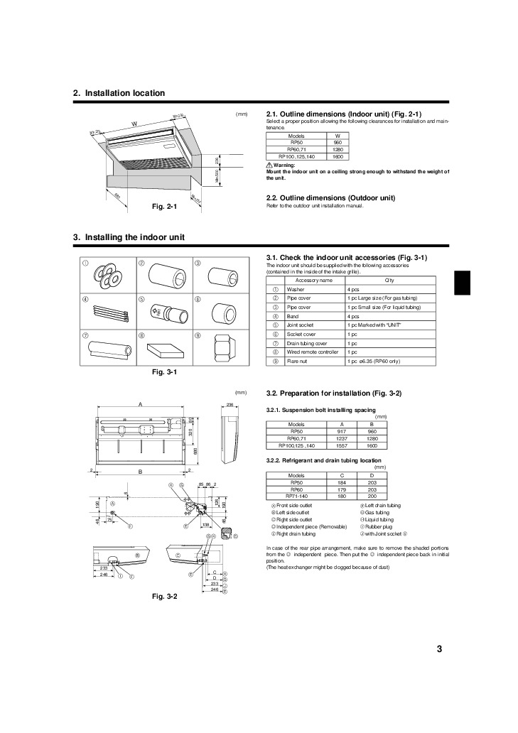 mitsubishi mr slim rg79d451h01 pch rp ka ceiling suspended air rh filemanual com mitsubishi electric fh25 service manual mitsubishi electric aircon service manual