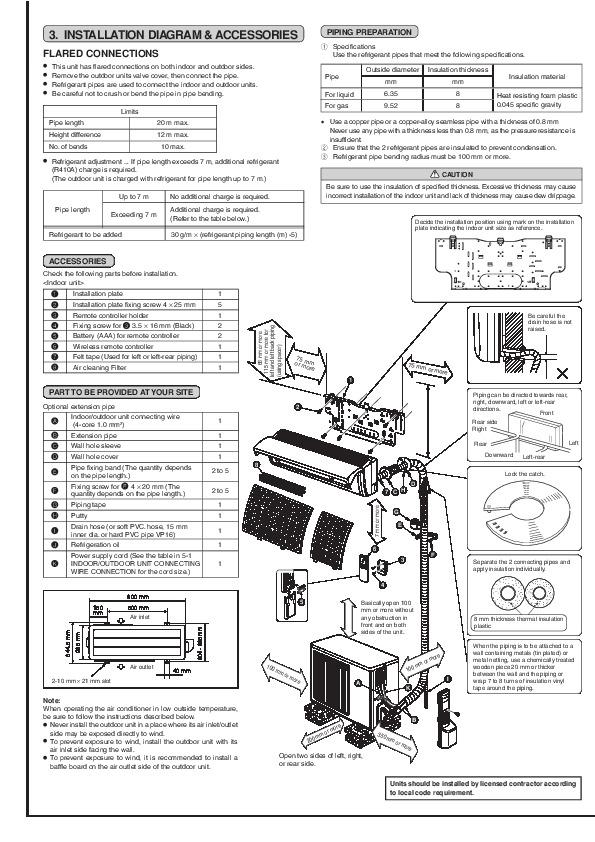 Mitsubishi Air Conditioner Schematic - Electrical Schematic