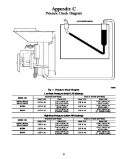 Carrier Owners Manual page 37