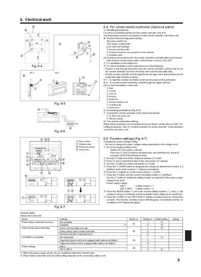 mitsubishi mr slim pea rp eaq ducted air conditioner installation manual