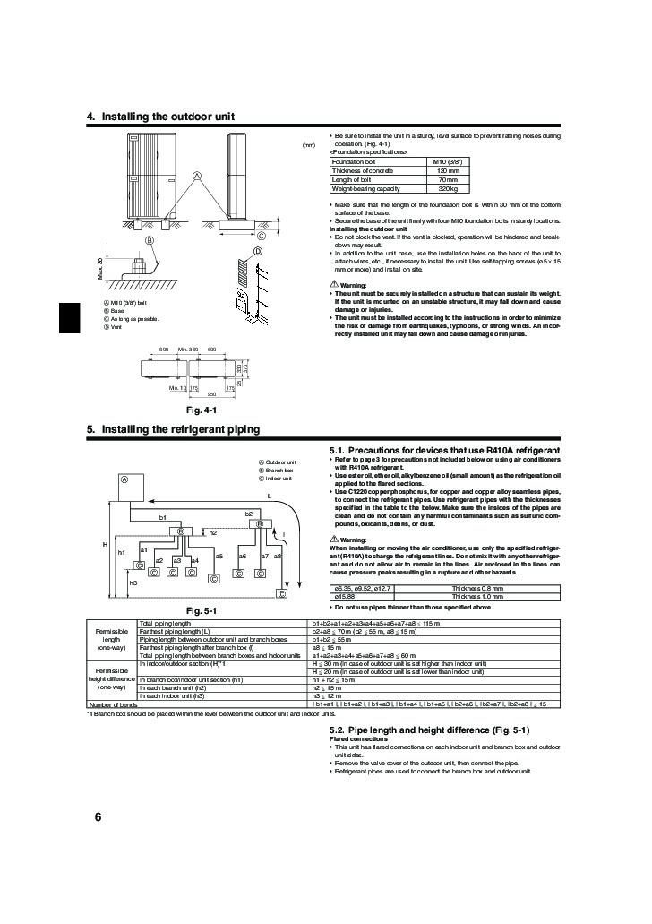 Mitsubishi mr slim puhz rp ha a air conditioner installation manual.
