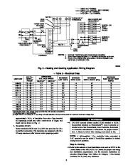 Carrier Owners Manual page 9