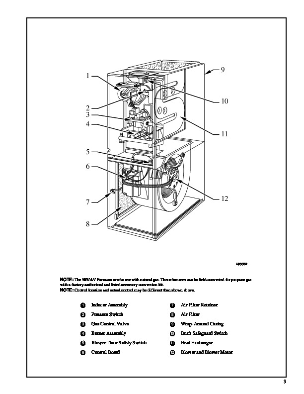Gas Furnace Manual Free Download Oasis Dl Co
