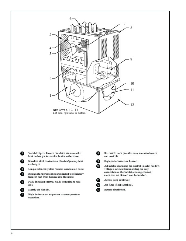 Carrier 58vmr 1pd Gas Furnace Owners Manual