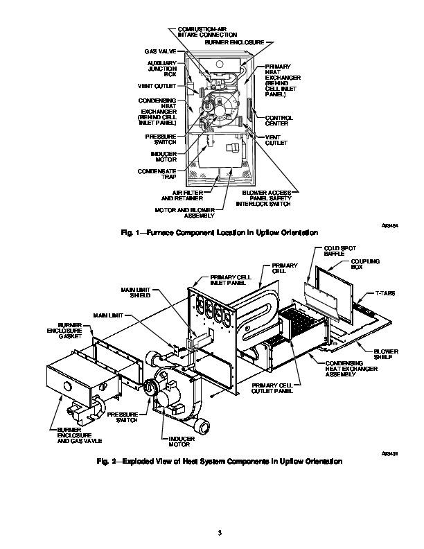 Carrier Hvac Manuals Ebook