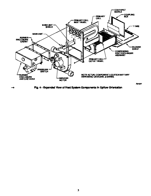 Ga Furnace Diagram
