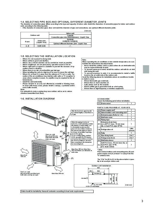 Mitsubishi mr slim suz ka25 ka35 ka50 ka60 ka71va air conditioner.