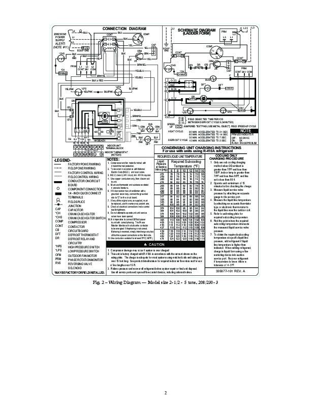 Carrier 3 5 Ton Heat Pump Wiring Diagram Schematic. Carrier ... on