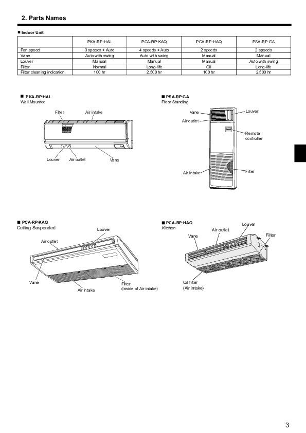 Mitsubishi Electric Owners Manual   3 Of 260