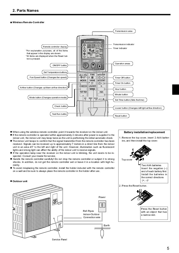 Mitsubishi Electric Owners Manual   5 Of 260