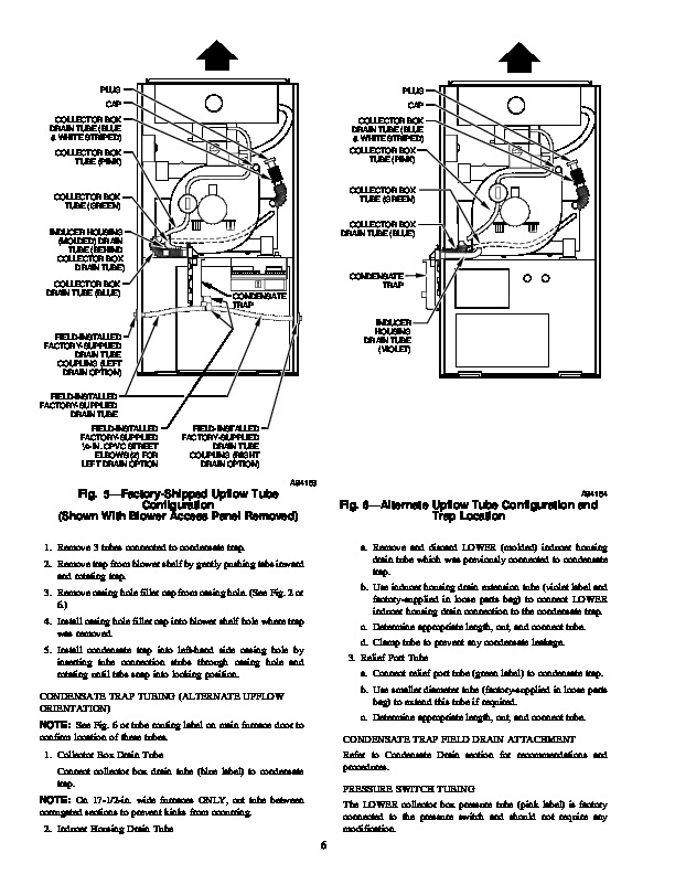 Carrier 58msa 3si Gas Furnace Owners Manual