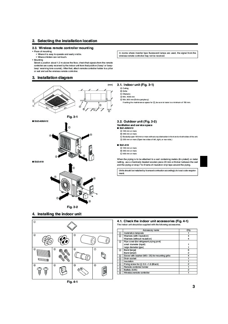 Airwell air conditioner user manual on
