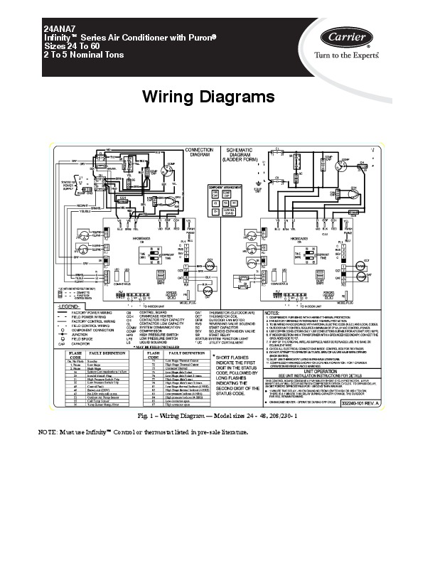 Hvac Wiring Diagram Manual
