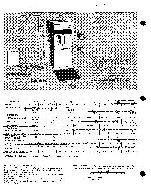 Carrier furnace model 58gs manual