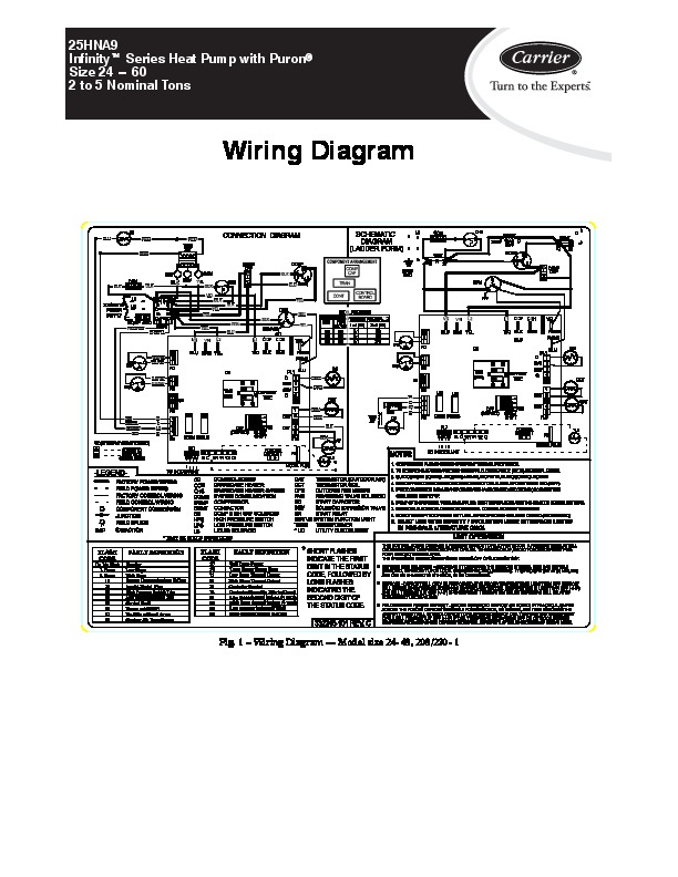 Carrier portable air conditioner User manual hprb08xcm t Manual on